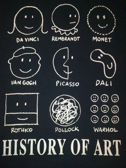 history_of_art